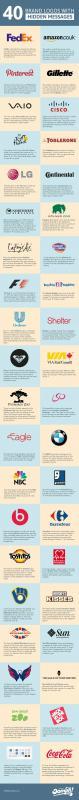 Messaggi subliminali nascosti nei loghi  40 loghi di aziende pi&