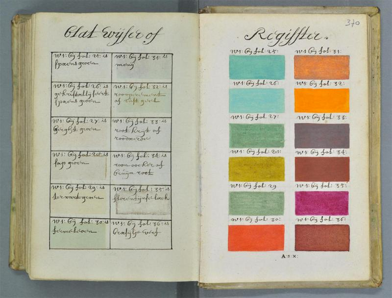 271 Years Before Pantone, an Artist Mixed and Described Every Color Imaginable in an 800-