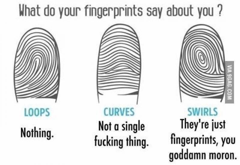 Cosa dicono di Te le Tue Impronte Digitali?